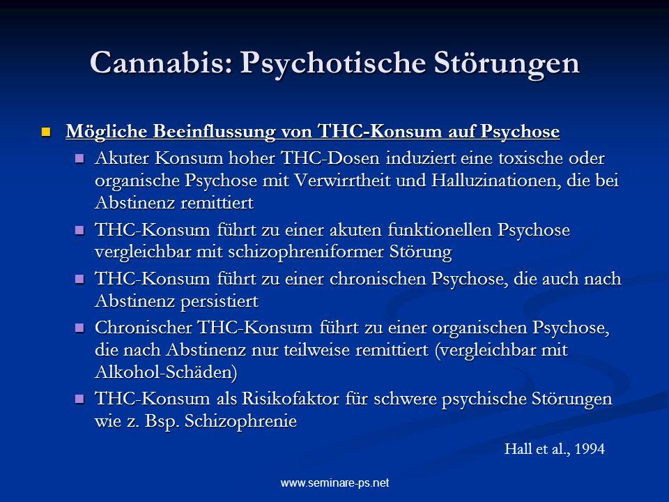 www.seminare-ps.net Cannabis: Psychotische Störungen Mögliche Beeinflussung von THC-Konsum auf Psychose Mögliche Beeinflussung von THC-Konsum auf Psyc