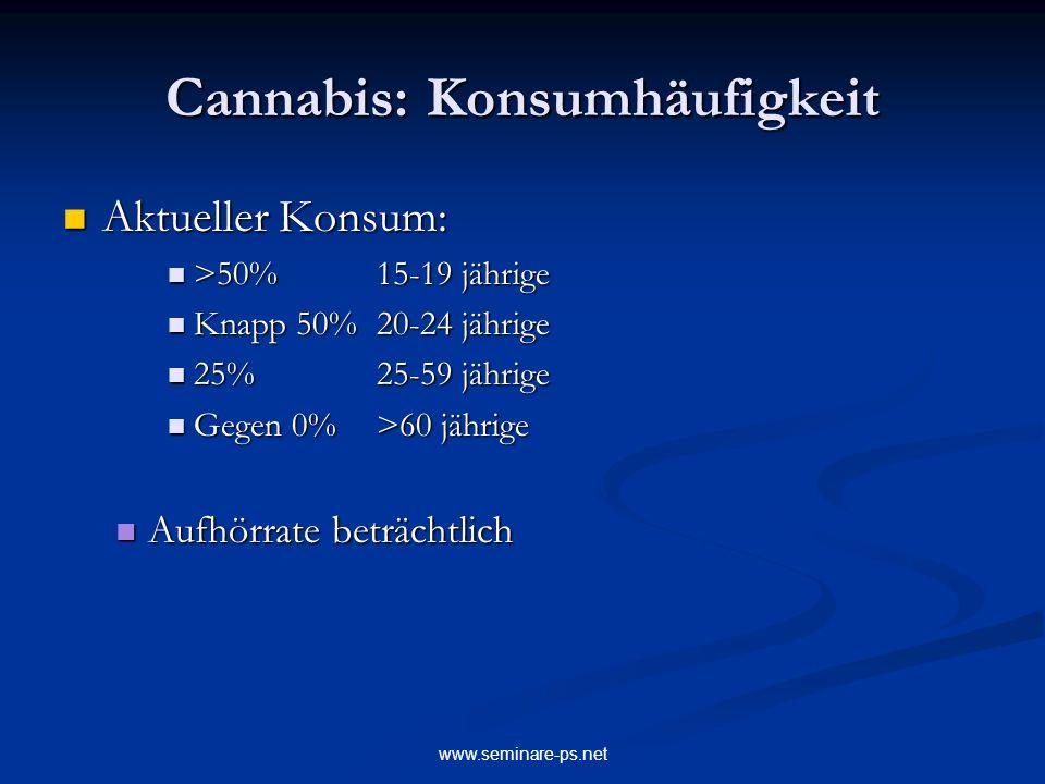 www.seminare-ps.net Cannabis: Konsumhäufigkeit Aktueller Konsum: Aktueller Konsum: >50%15-19 jährige >50%15-19 jährige Knapp 50%20-24 jährige Knapp 50