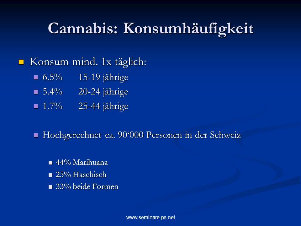 www.seminare-ps.net Cannabis: Konsumhäufigkeit Konsum mind. 1x täglich: Konsum mind. 1x täglich: 6.5%15-19 jährige 6.5%15-19 jährige 5.4%20-24 jährige