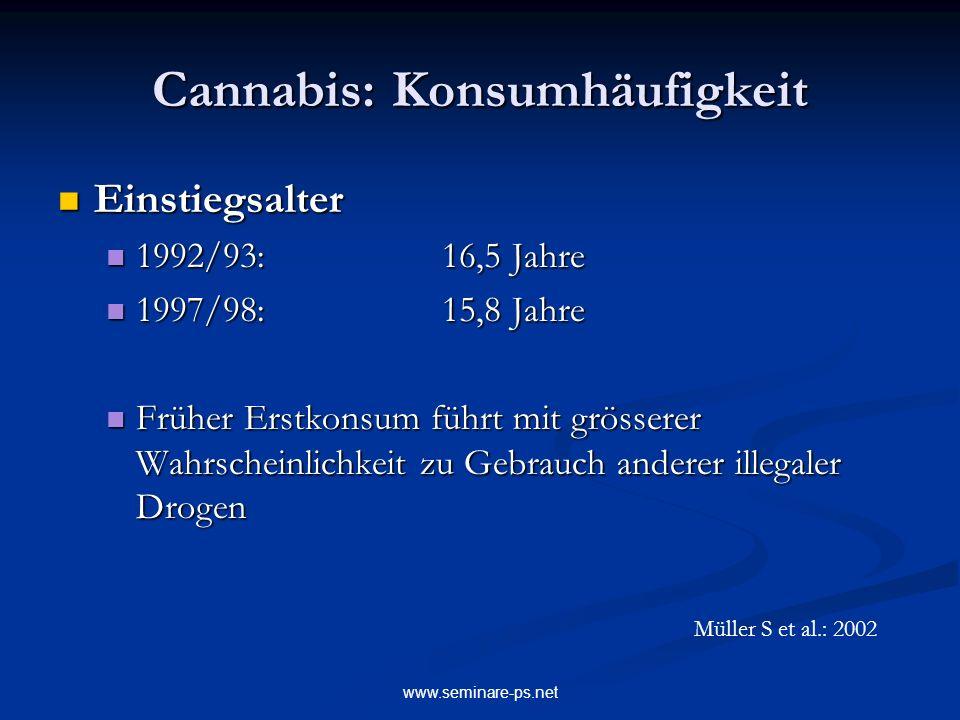 www.seminare-ps.net Cannabis: Konsumhäufigkeit Einstiegsalter Einstiegsalter 1992/93:16,5 Jahre 1992/93:16,5 Jahre 1997/98:15,8 Jahre 1997/98:15,8 Jah