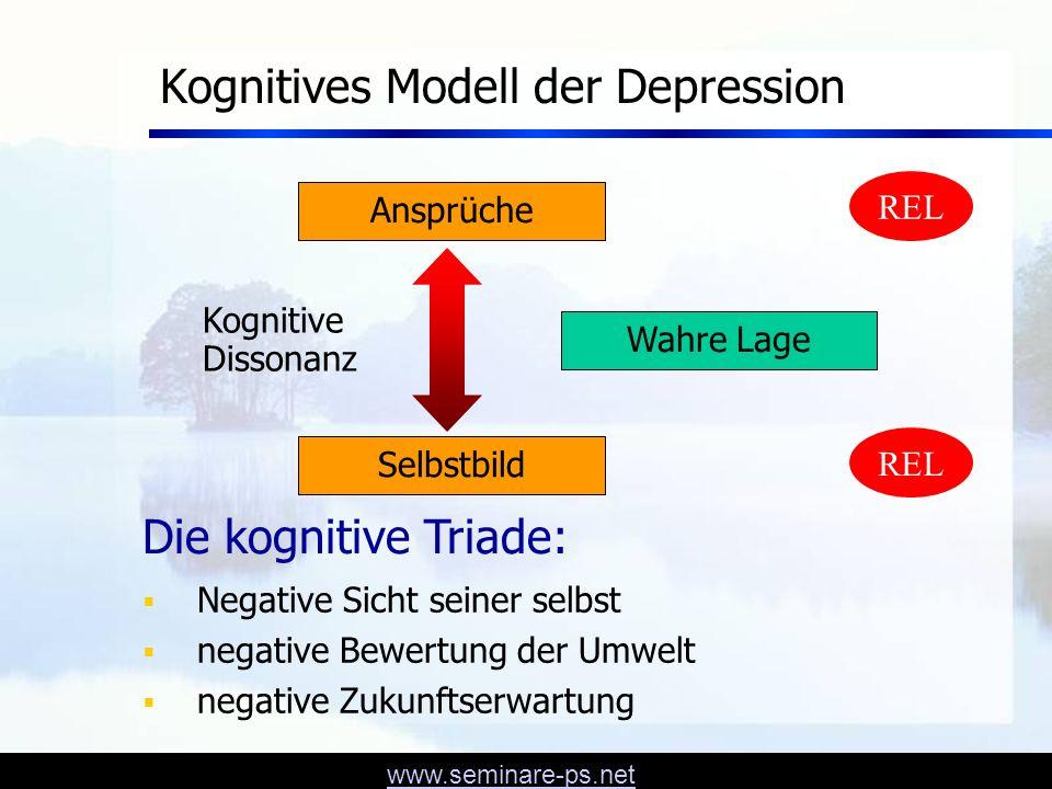 www.seminare-ps.net 1. Depression ist Sünde (ein guter Christ ist nicht depressiv).