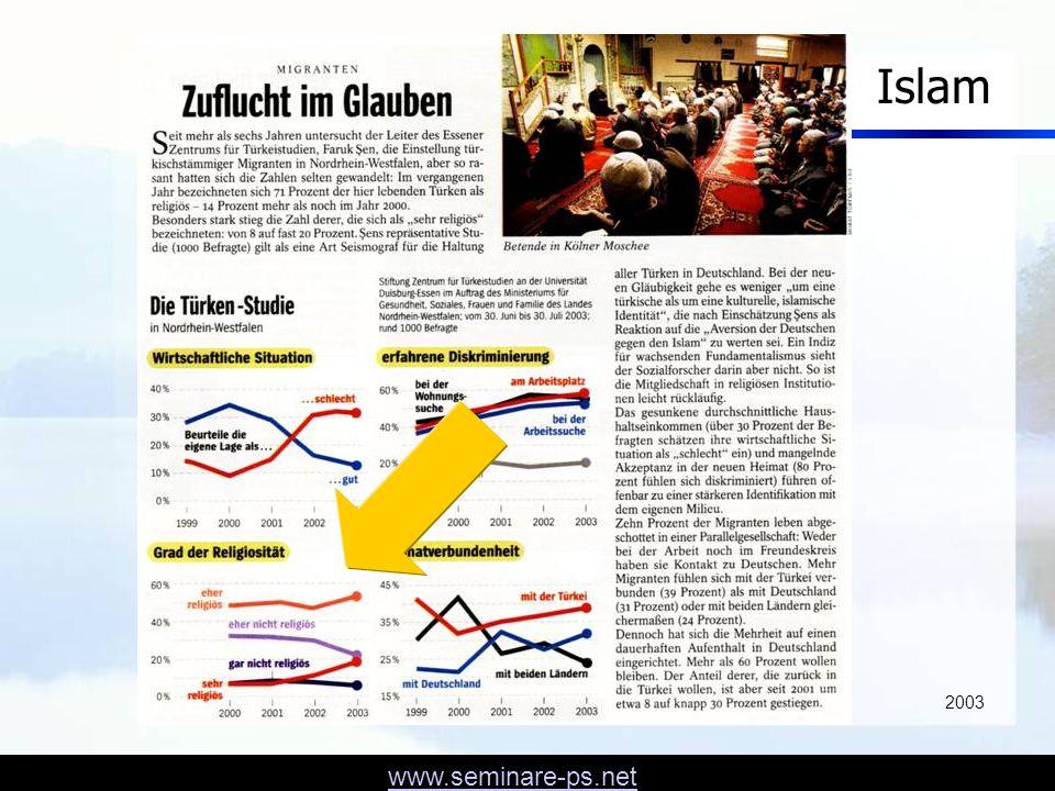 www.seminare-ps.net Münchner Motivationspsychologisches Religionsinventar MMRI (nach B. Grom)