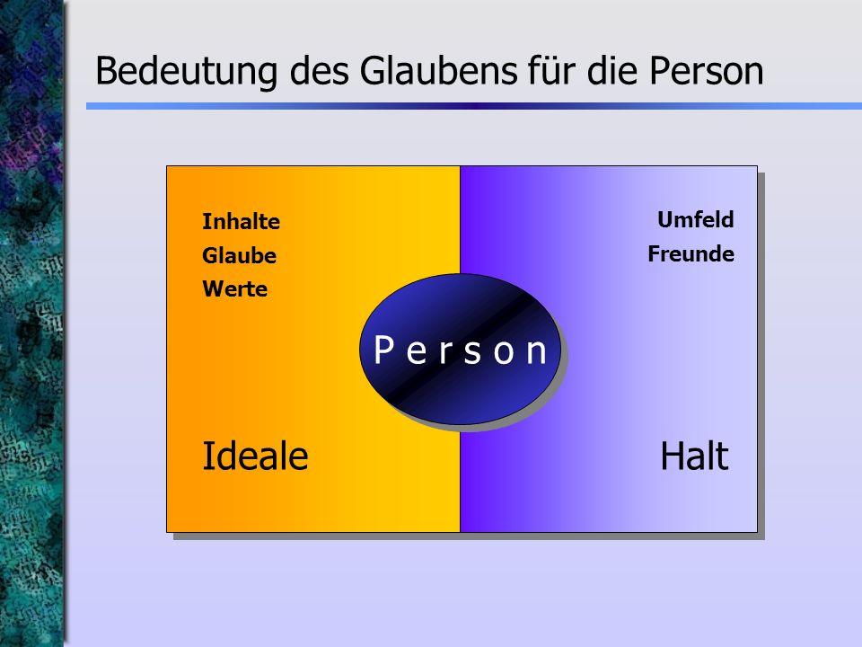 P e r s o n Inhalte Glaube Werte IdealeHalt Umfeld Freunde Bedeutung des Glaubens für die Person