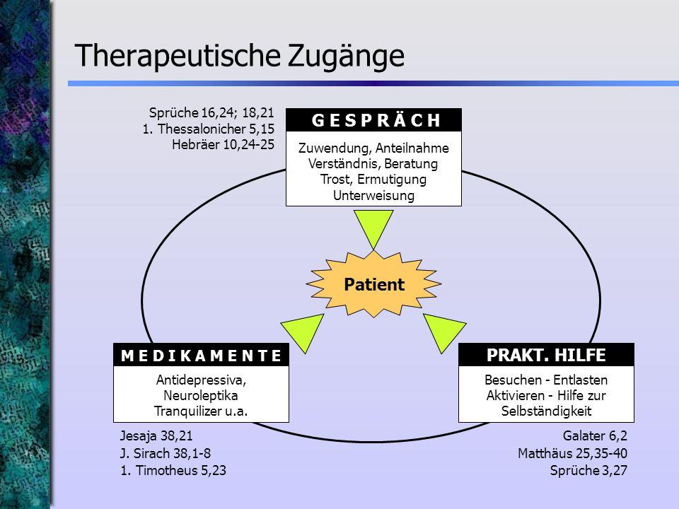 Therapeutische Zugänge Zuwendung, Anteilnahme Verständnis, Beratung Trost, Ermutigung Unterweisung G E S P R Ä C H Besuchen - Entlasten Aktivieren - H