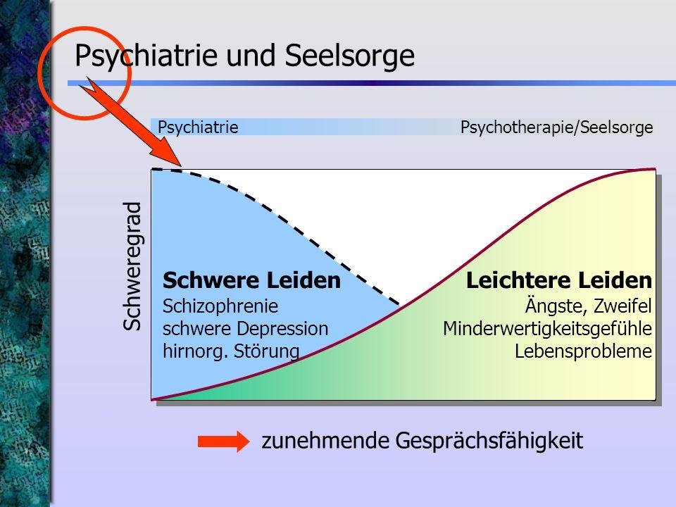 PsychiatriePsychotherapie/Seelsorge zunehmende Gesprächsfähigkeit Schwere Leiden Schizophrenie schwere Depression hirnorg. Störung Leichtere Leiden Än