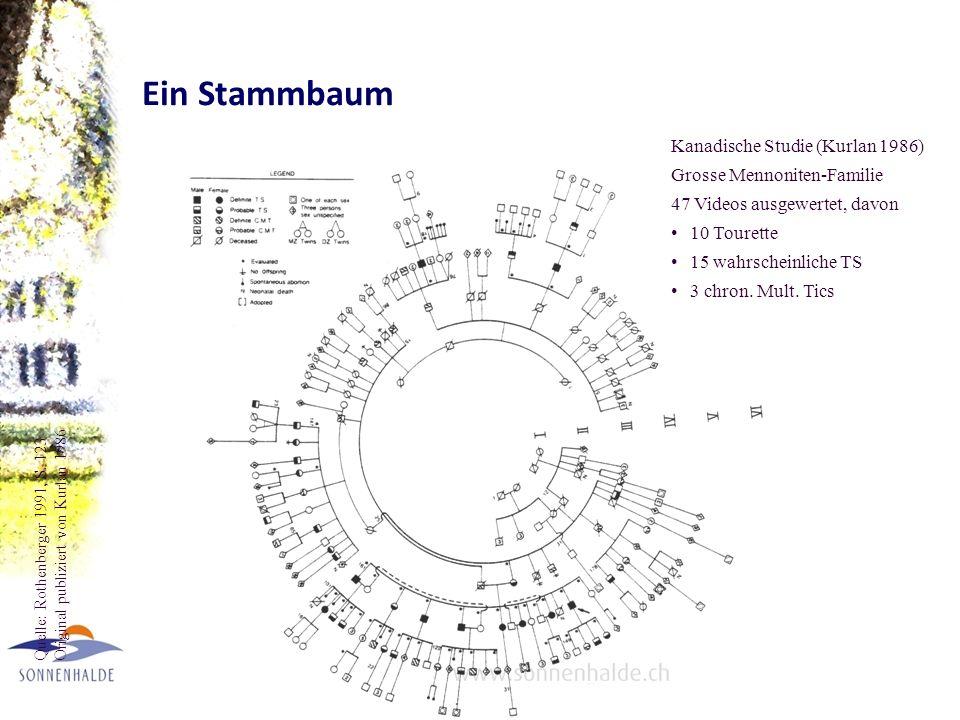 Genetik möglicherweise vererbtes Gen (Chromosom 18q22); vieles unklar Wechselwirkung mit anderen Faktoren (z.B. Infektionen, Reifung), Geschlecht (m >