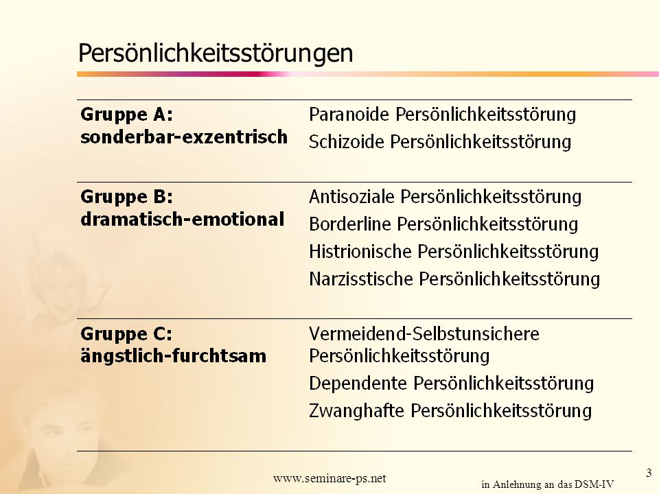 14 www.seminare-ps.net Histrionische Persönlichkeitsstörung 1.