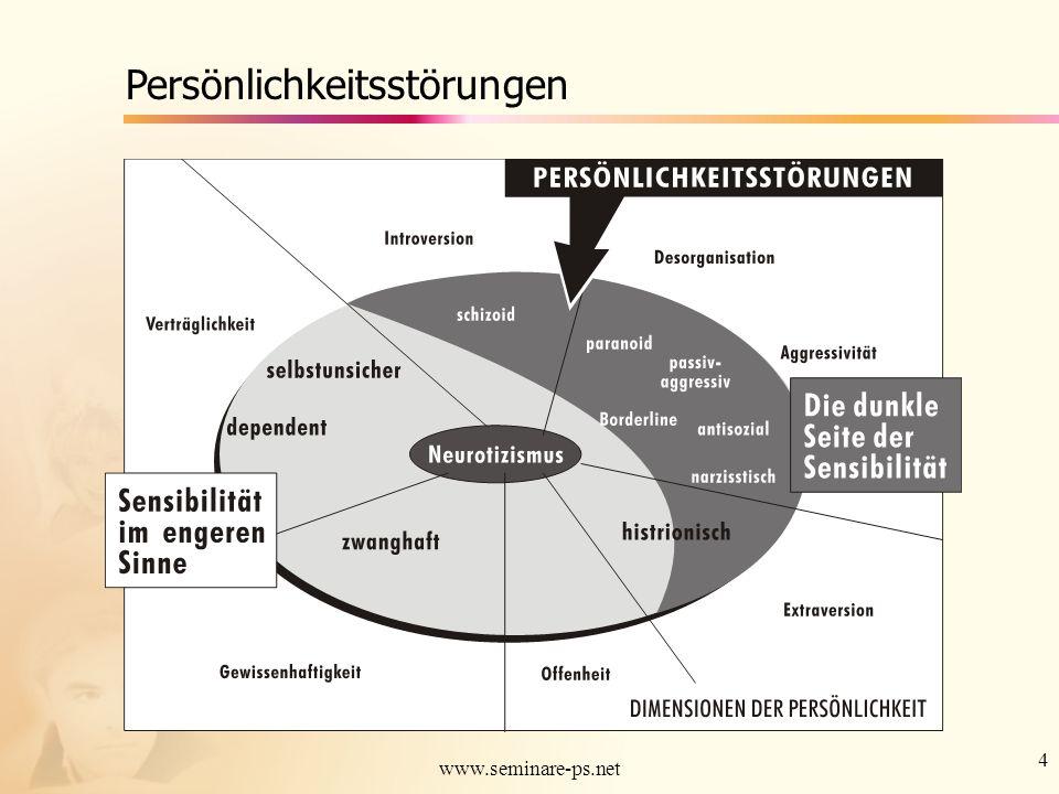 15 www.seminare-ps.net Organische Persönlichkeitsstörung Häufige Ursachen: - Unfälle mit schwerer Mitbeteiligung des Gehirns (lange Bewußtlosigkeit!) - Sauerstoffmangel (z.B.