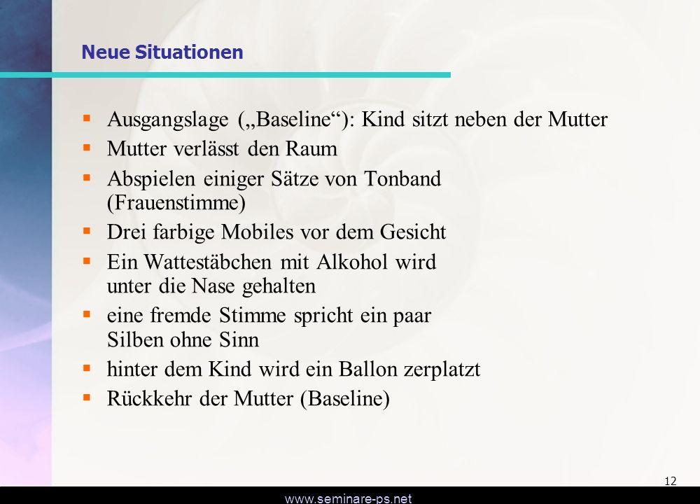 www.seminare-ps.net 12 Neue Situationen Ausgangslage (Baseline): Kind sitzt neben der Mutter Mutter verlässt den Raum Abspielen einiger Sätze von Tonb