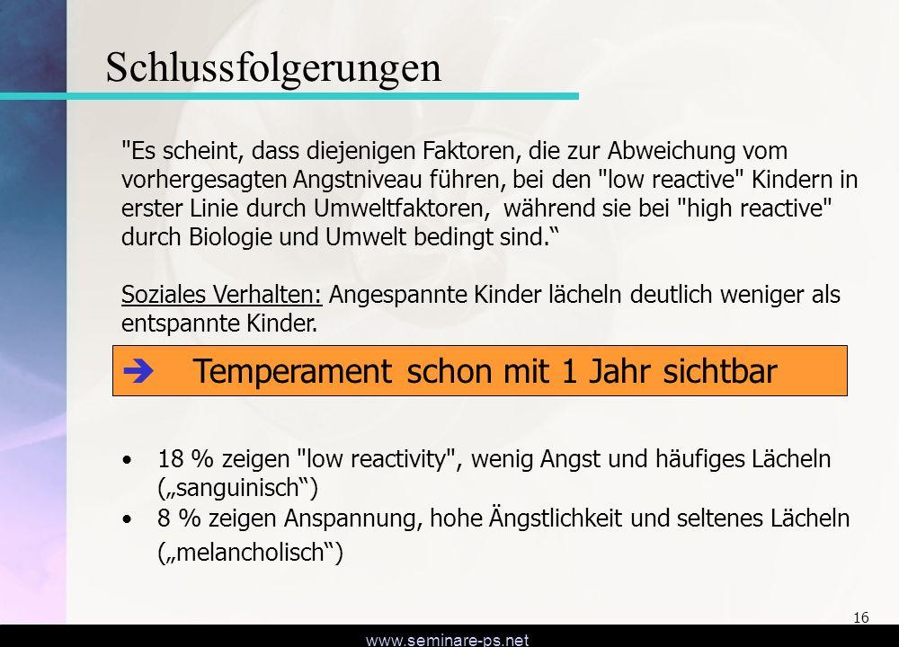 www.seminare-ps.net 16 18 % zeigen