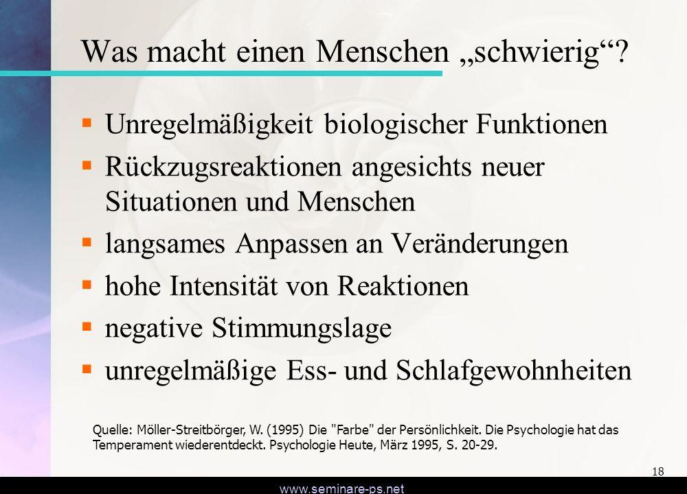 www.seminare-ps.net 18 Quelle: Möller-Streitbörger, W. (1995) Die