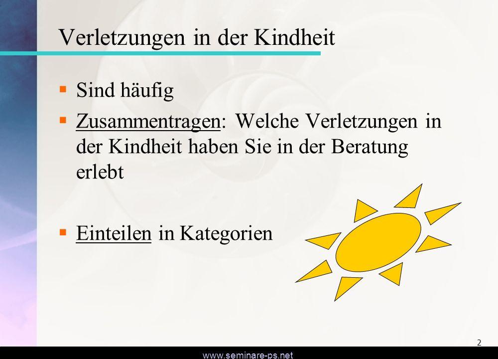 www.seminare-ps.net 2 Verletzungen in der Kindheit Sind häufig Zusammentragen: Welche Verletzungen in der Kindheit haben Sie in der Beratung erlebt Ei