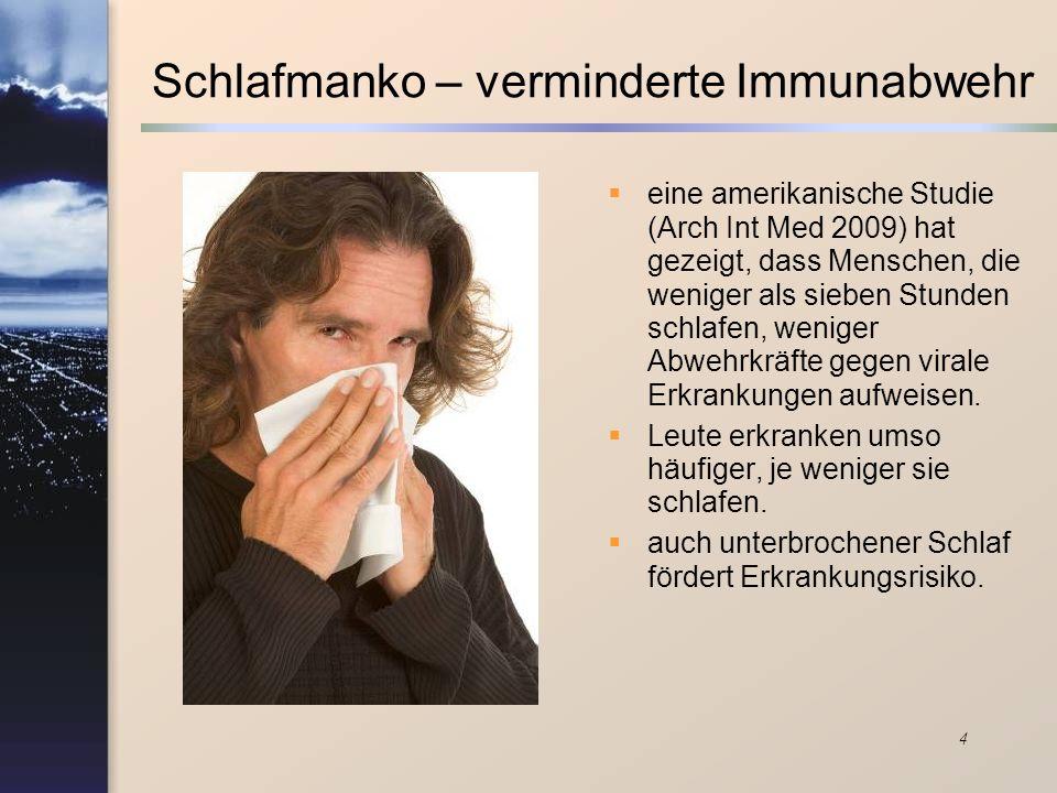 4 Schlafmanko – verminderte Immunabwehr eine amerikanische Studie (Arch Int Med 2009) hat gezeigt, dass Menschen, die weniger als sieben Stunden schla
