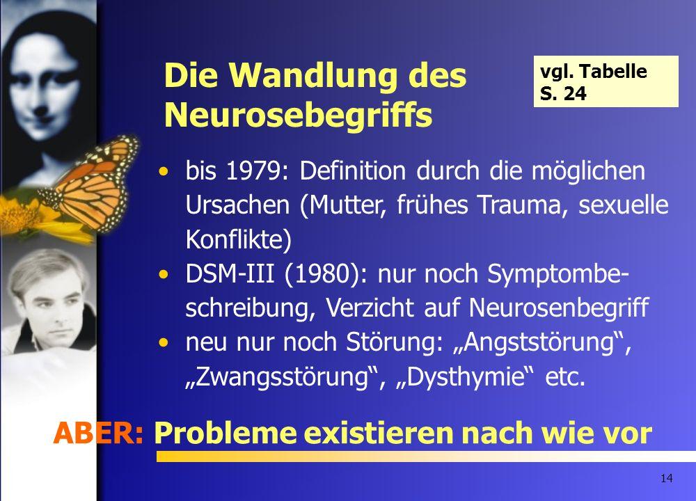 14 bis 1979: Definition durch die möglichen Ursachen (Mutter, frühes Trauma, sexuelle Konflikte) DSM-III (1980): nur noch Symptombe- schreibung, Verzi