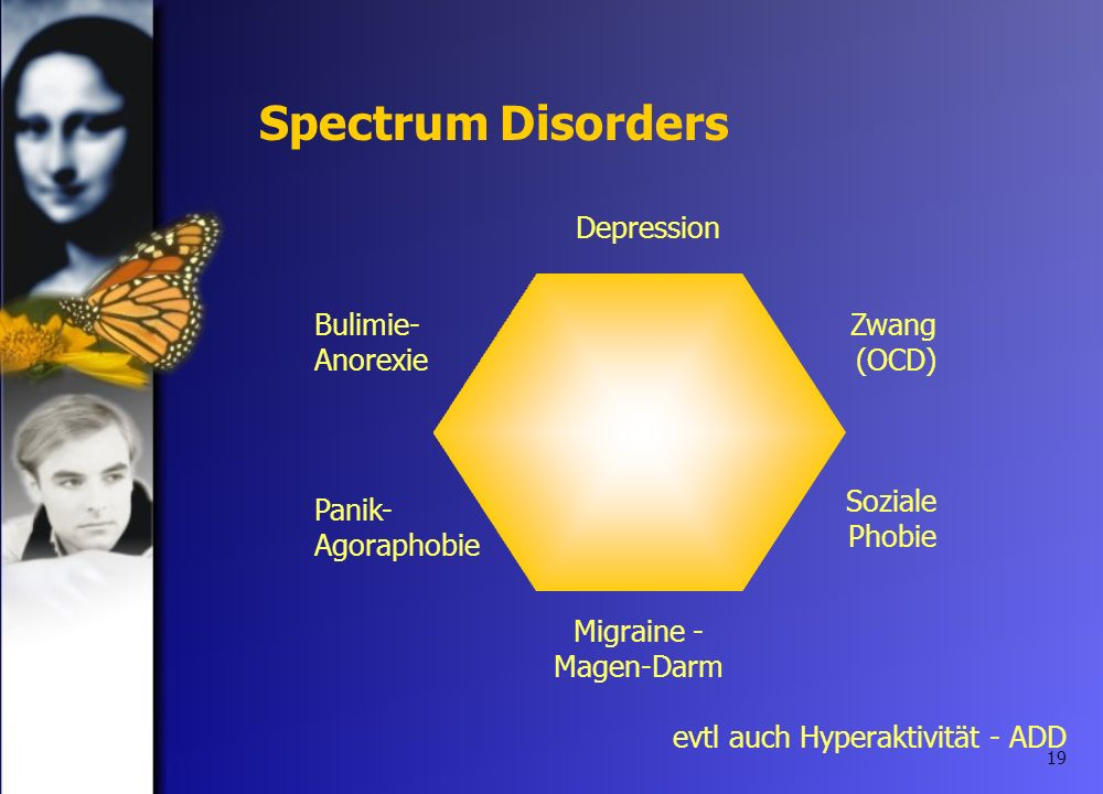19 Spectrum Disorders Depression Panik- Agoraphobie Soziale Phobie Bulimie- Anorexie Zwang (OCD) Migraine - Magen-Darm evtl auch Hyperaktivität - ADD