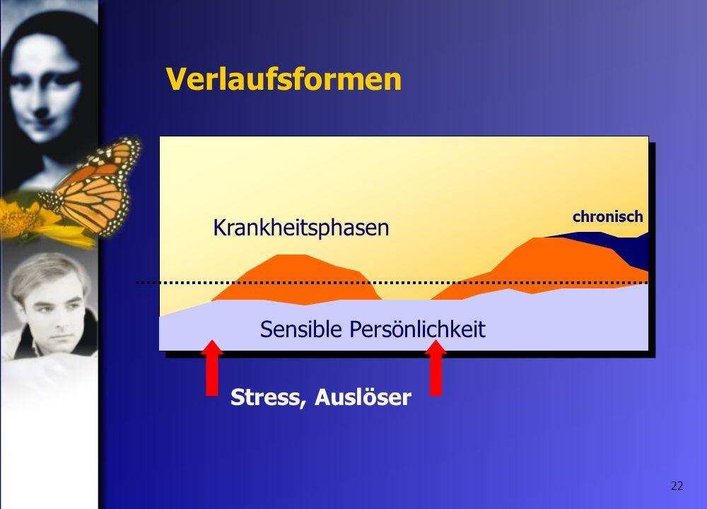 22 Verlaufsformen Krankheitsphasen chronisch Sensible Persönlichkeit Stress, Auslöser