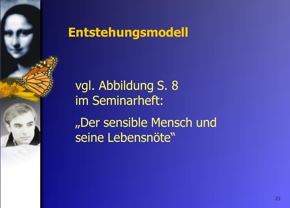 23 Entstehungsmodell vgl. Abbildung S. 8 im Seminarheft: Der sensible Mensch und seine Lebensnöte