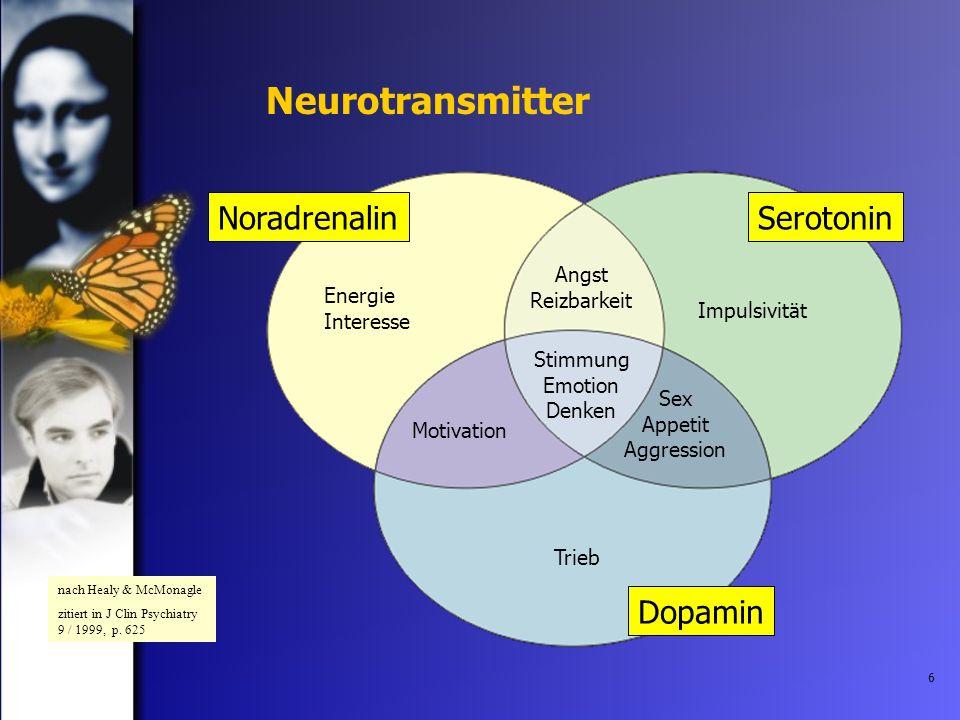 6 Neurotransmitter Trieb Sex Appetit Aggression Impulsivität Angst Reizbarkeit Stimmung Emotion Denken Motivation Energie Interesse NoradrenalinSeroto