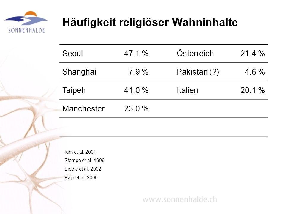 Häufigkeit religiöser Wahninhalte Seoul47.1 %Österreich21.4 % Shanghai7.9 %Pakistan (?)4.6 % Taipeh41.0 %Italien20.1 % Manchester23.0 % Kim et al. 200