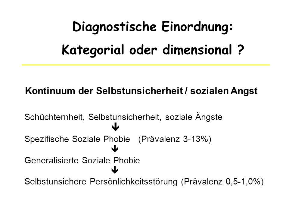 Diagnostische Einordnung: Kategorial oder dimensional ? Kontinuum der Selbstunsicherheit / sozialen Angst Schüchternheit, Selbstunsicherheit, soziale