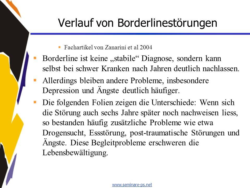 www.seminare-ps.net Verlauf von Borderlinestörungen Fachartikel von Zanarini et al 2004 Borderline ist keine stabile Diagnose, sondern kann selbst bei