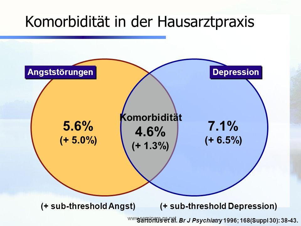 www.seminare-ps.net Komorbidität in der Hausarztpraxis 5.6% (+ 5.0%) 7.1% (+ 6.5%) Komorbidität 4.6% (+ 1.3%) (+ sub-threshold Angst)(+ sub-threshold