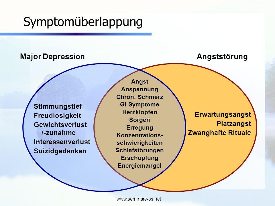 www.seminare-ps.net Symptomüberlappung Major Depression Erwartungsangst Platzangst Zwanghafte Rituale Angststörung Stimmungstief Freudlosigkeit Gewich