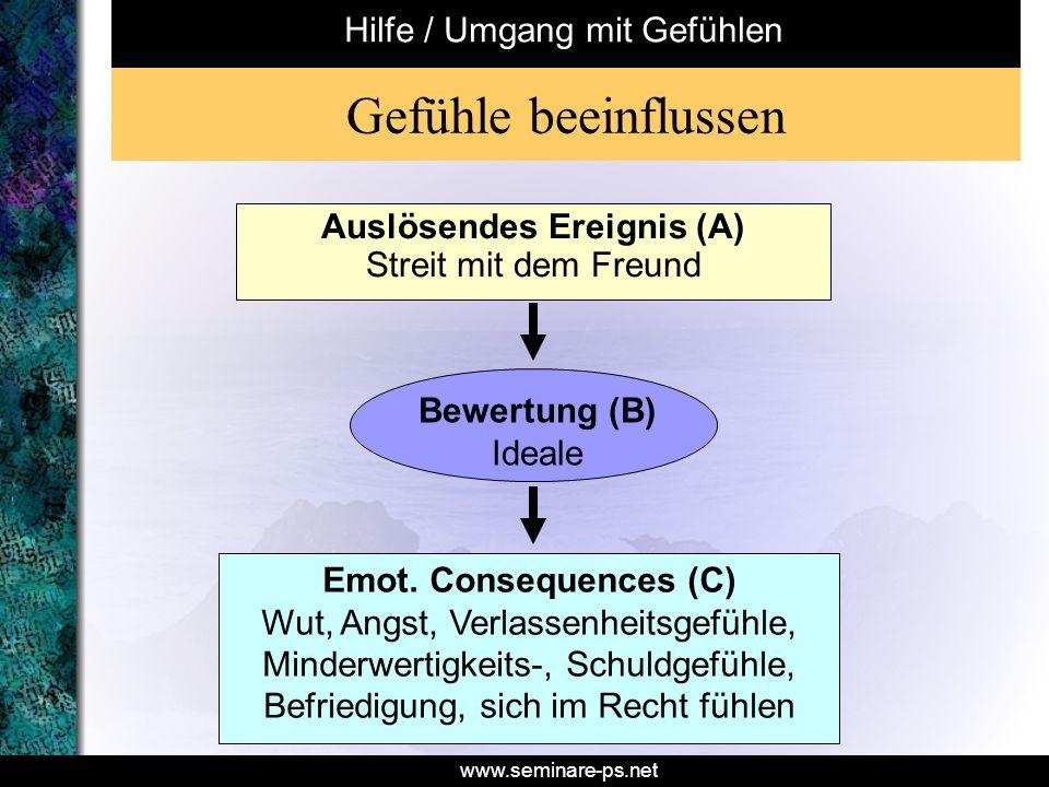 www.seminare-ps.net Gefühle beeinflussen Hilfe / Umgang mit Gefühlen Emot. Consequences (C) Wut, Angst, Verlassenheitsgefühle, Minderwertigkeits-, Sch