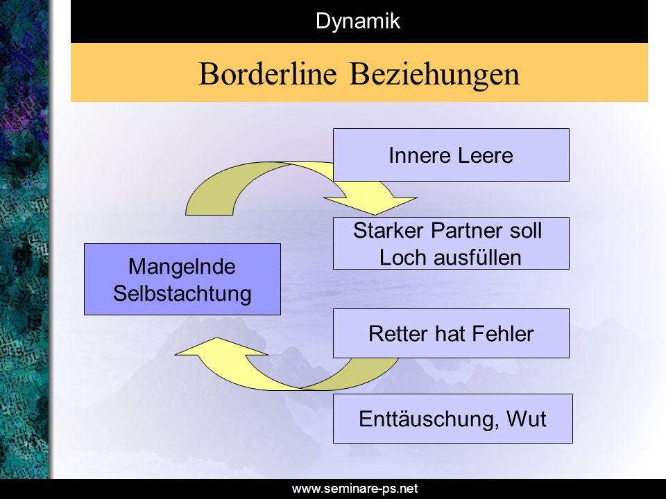 www.seminare-ps.net Borderline Beziehungen Dynamik Mangelnde Selbstachtung Innere Leere Starker Partner soll Loch ausfüllen Retter hat Fehler Enttäusc