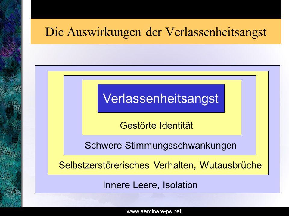 www.seminare-ps.net Die Auswirkungen der Verlassenheitsangst Verlassenheitsangst Gestörte Identität Schwere Stimmungsschwankungen Selbstzerstörerische