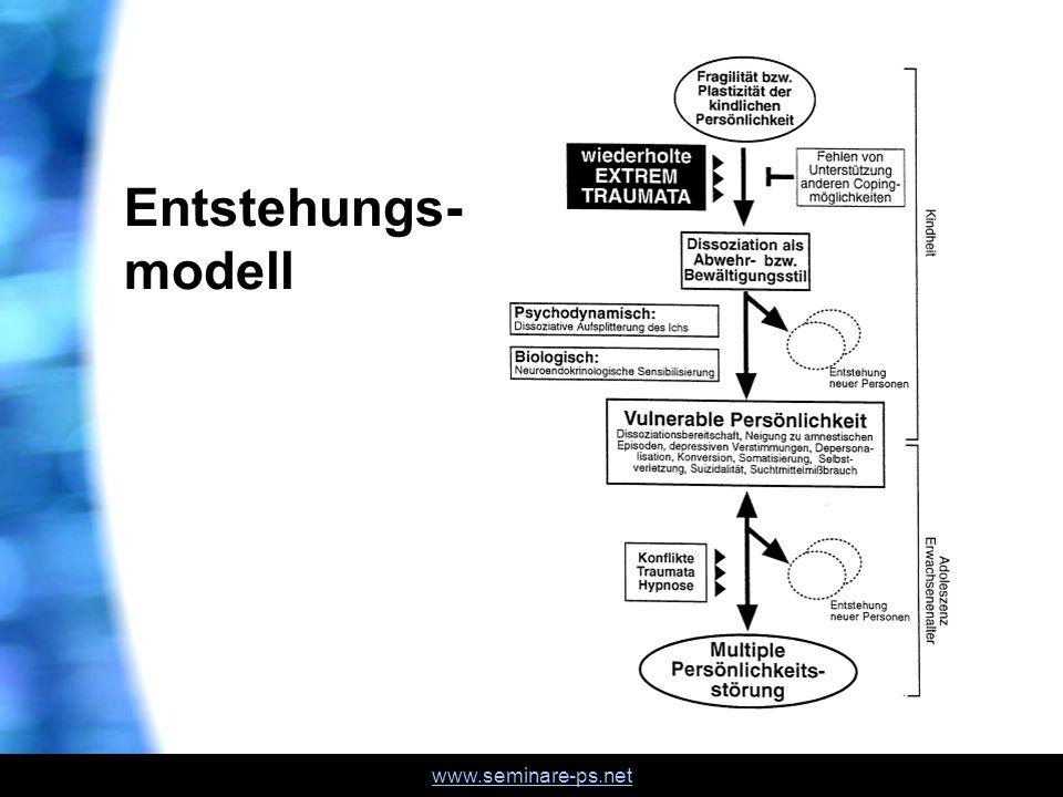 www.seminare-ps.net Entstehungs- modell