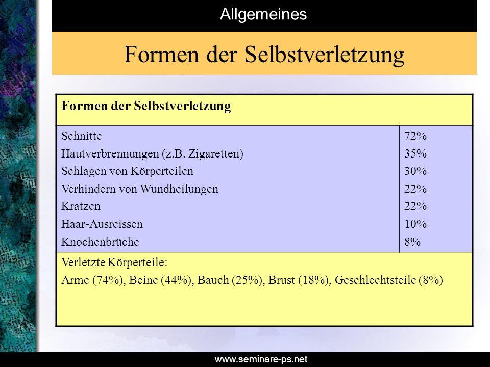 www.seminare-ps.net Formen der Selbstverletzung Schnitte Hautverbrennungen (z.B. Zigaretten) Schlagen von Körperteilen Verhindern von Wundheilungen Kr