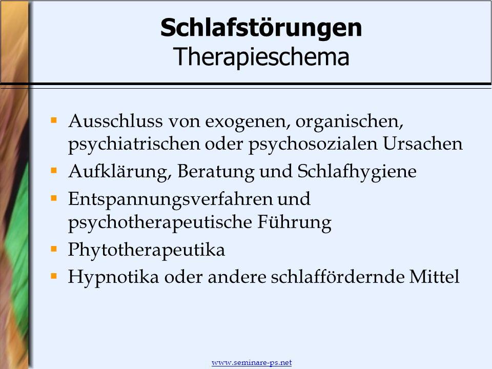 www.seminare-ps.net Schlafstörungen Therapieschema Ausschluss von exogenen, organischen, psychiatrischen oder psychosozialen Ursachen Aufklärung, Bera
