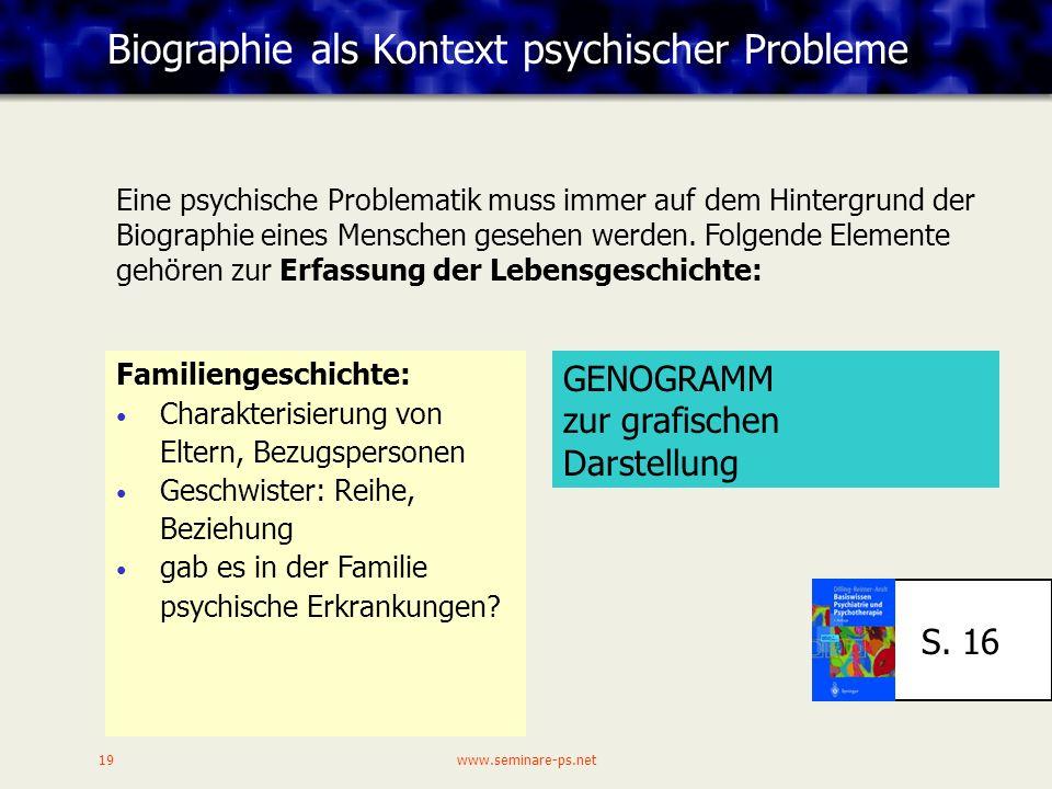 www.seminare-ps.net19 Biographie als Kontext psychischer Probleme Familiengeschichte: Charakterisierung von Eltern, Bezugspersonen Geschwister: Reihe, Beziehung gab es in der Familie psychische Erkrankungen.