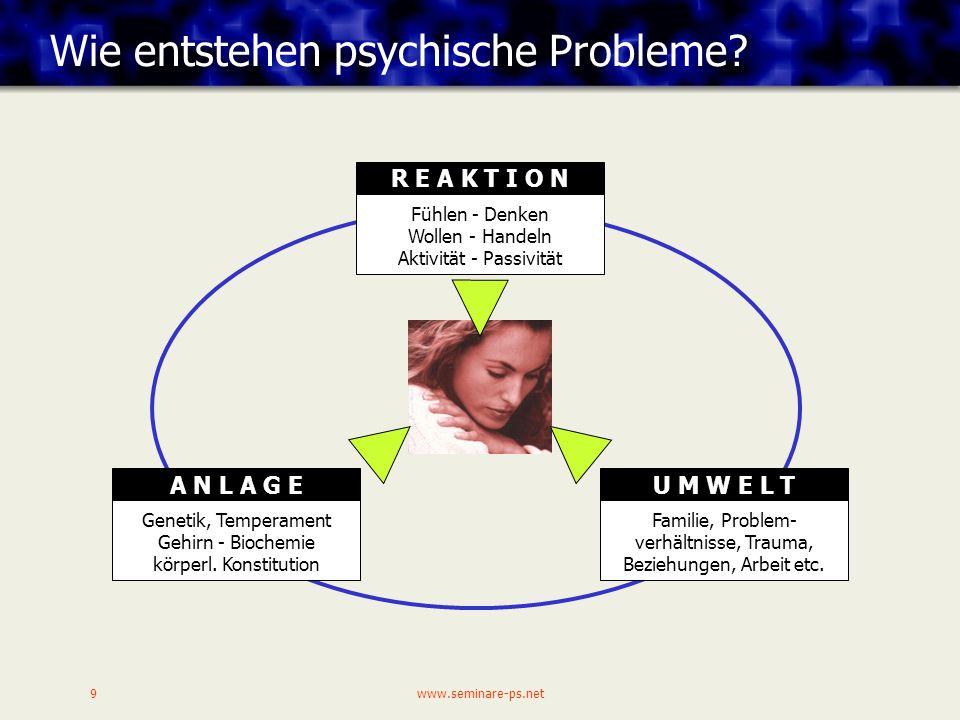 www.seminare-ps.net9 Wie entstehen psychische Probleme.