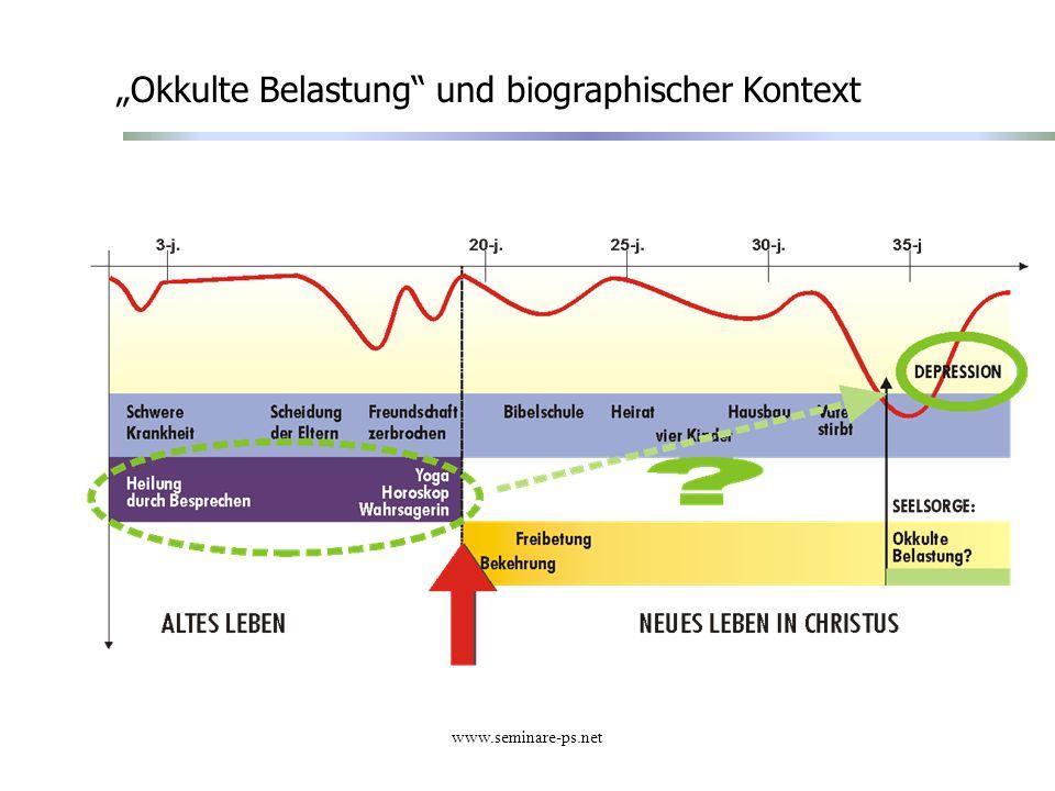 www.seminare-ps.net Okkulte Belastung und biographischer Kontext