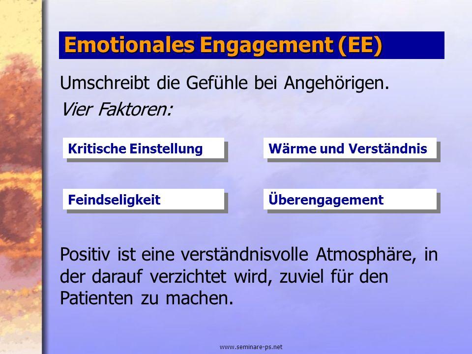 www.seminare-ps.net Emotionales Engagement (EE) Umschreibt die Gefühle bei Angehörigen. Vier Faktoren: Kritische Einstellung Wärme und Verständnis Fei