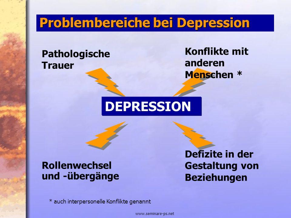 www.seminare-ps.net Problembereiche bei Depression Pathologische Trauer Konflikte mit anderen Menschen * Rollenwechsel und -übergänge Defizite in der