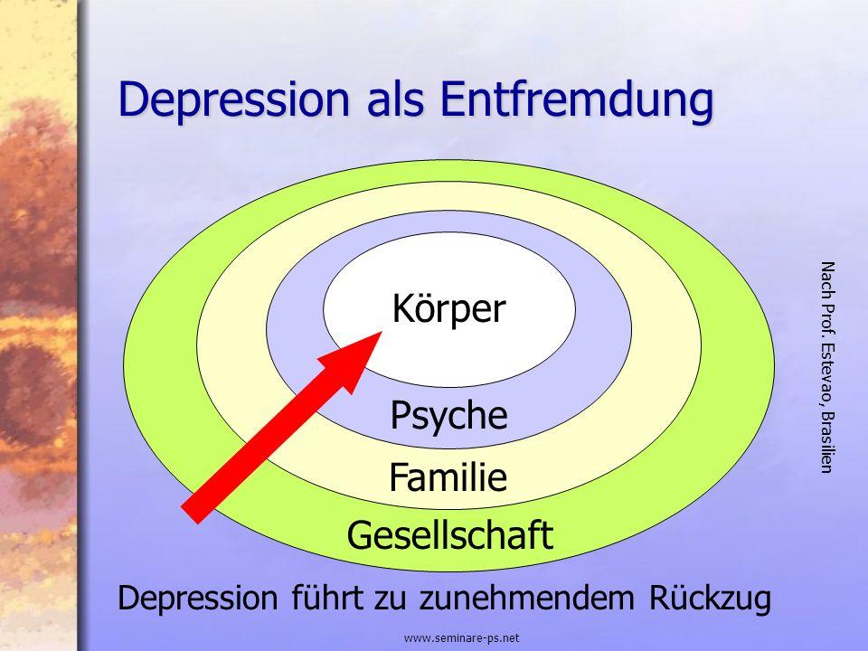 www.seminare-ps.net Depression als Entfremdung Depression führt zu zunehmendem Rückzug Gesellschaft Familie Psyche Körper Nach Prof. Estevao, Brasilie