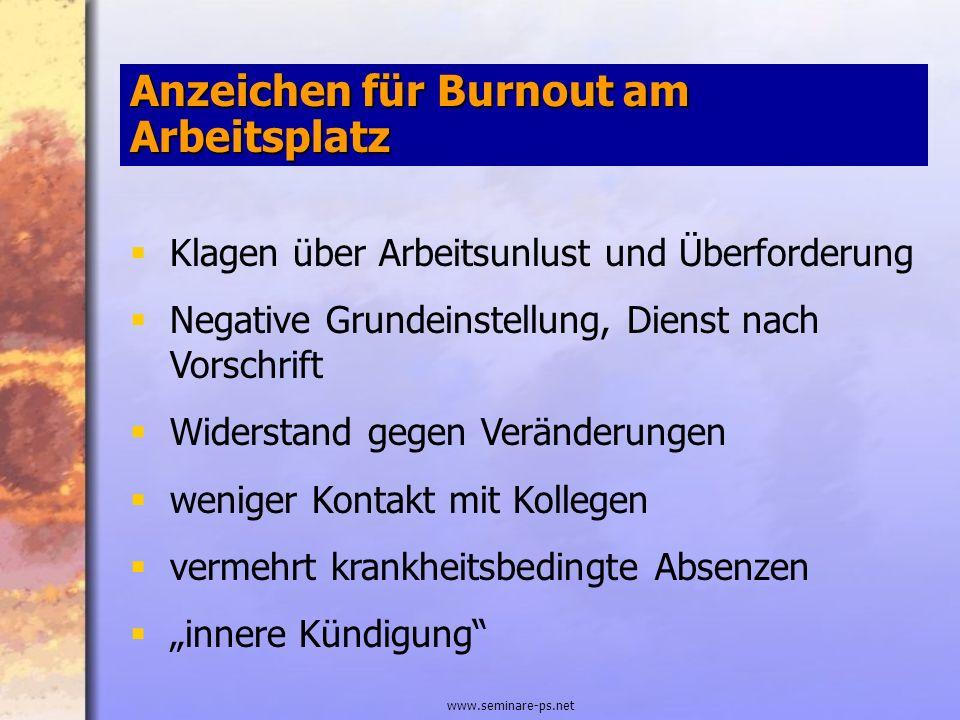 www.seminare-ps.net Klagen über Arbeitsunlust und Überforderung Negative Grundeinstellung, Dienst nach Vorschrift Widerstand gegen Veränderungen wenig