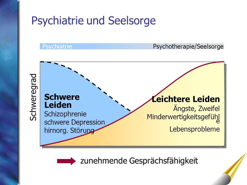 Psychiatrie und Seelsorge PsychiatriePsychotherapie/Seelsorge zunehmende Gesprächsfähigkeit Schwere Leiden Schizophrenie schwere Depression hirnorg. S