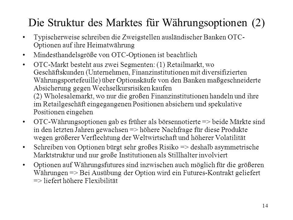 14 Die Struktur des Marktes für Währungsoptionen (2) Typischerweise schreiben die Zweigstellen ausländischer Banken OTC- Optionen auf ihre Heimatwähru