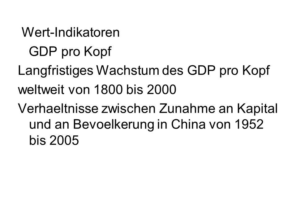 Wert-Indikatoren GDP pro Kopf Langfristiges Wachstum des GDP pro Kopf weltweit von 1800 bis 2000 Verhaeltnisse zwischen Zunahme an Kapital und an Bevoelkerung in China von 1952 bis 2005