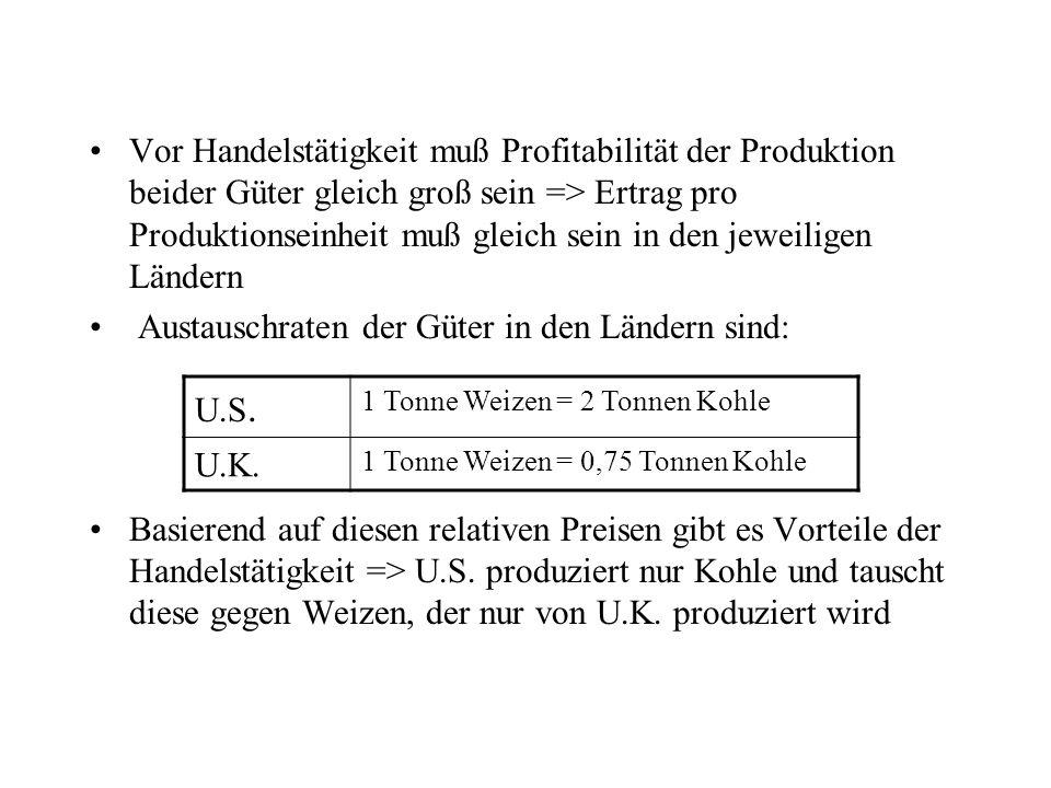 Vor Handelstätigkeit muß Profitabilität der Produktion beider Güter gleich groß sein => Ertrag pro Produktionseinheit muß gleich sein in den jeweilige