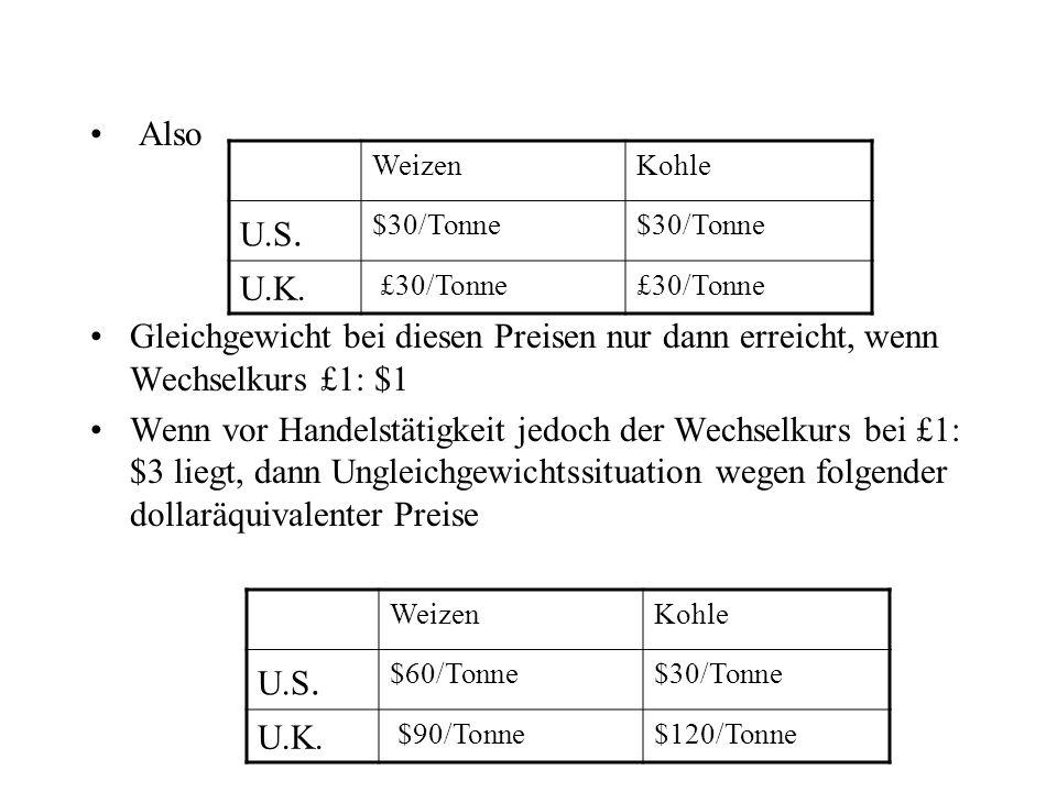 Also Gleichgewicht bei diesen Preisen nur dann erreicht, wenn Wechselkurs £1: $1 Wenn vor Handelstätigkeit jedoch der Wechselkurs bei £1: $3 liegt, da