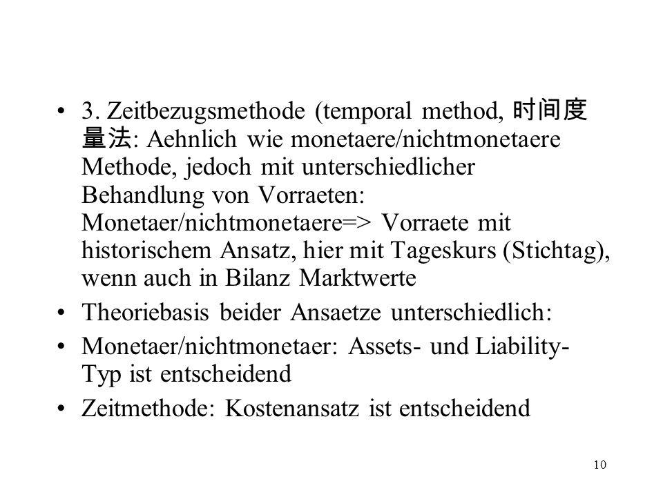 10 3. Zeitbezugsmethode (temporal method, : Aehnlich wie monetaere/nichtmonetaere Methode, jedoch mit unterschiedlicher Behandlung von Vorraeten: Mone