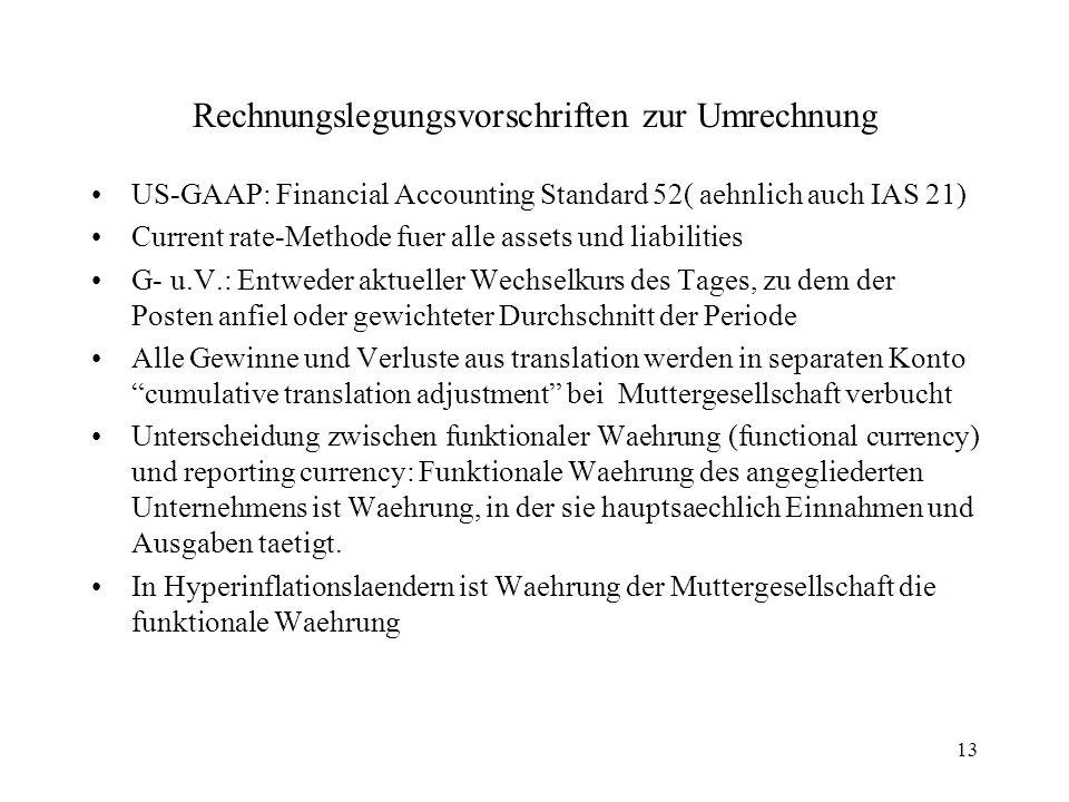 13 Rechnungslegungsvorschriften zur Umrechnung US-GAAP: Financial Accounting Standard 52( aehnlich auch IAS 21) Current rate-Methode fuer alle assets