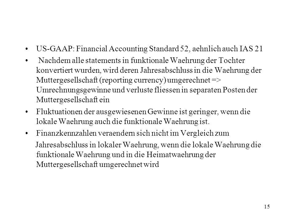 15 US-GAAP: Financial Accounting Standard 52, aehnlich auch IAS 21 Nachdem alle statements in funktionale Waehrung der Tochter konvertiert wurden, wir