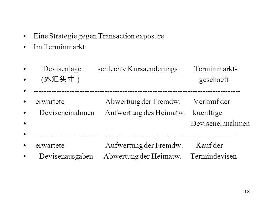 18 Eine Strategie gegen Transaction exposure Im Terminmarkt: Devisenlage schlechte Kursaenderungs Terminmarkt- ( geschaeft ---------------------------