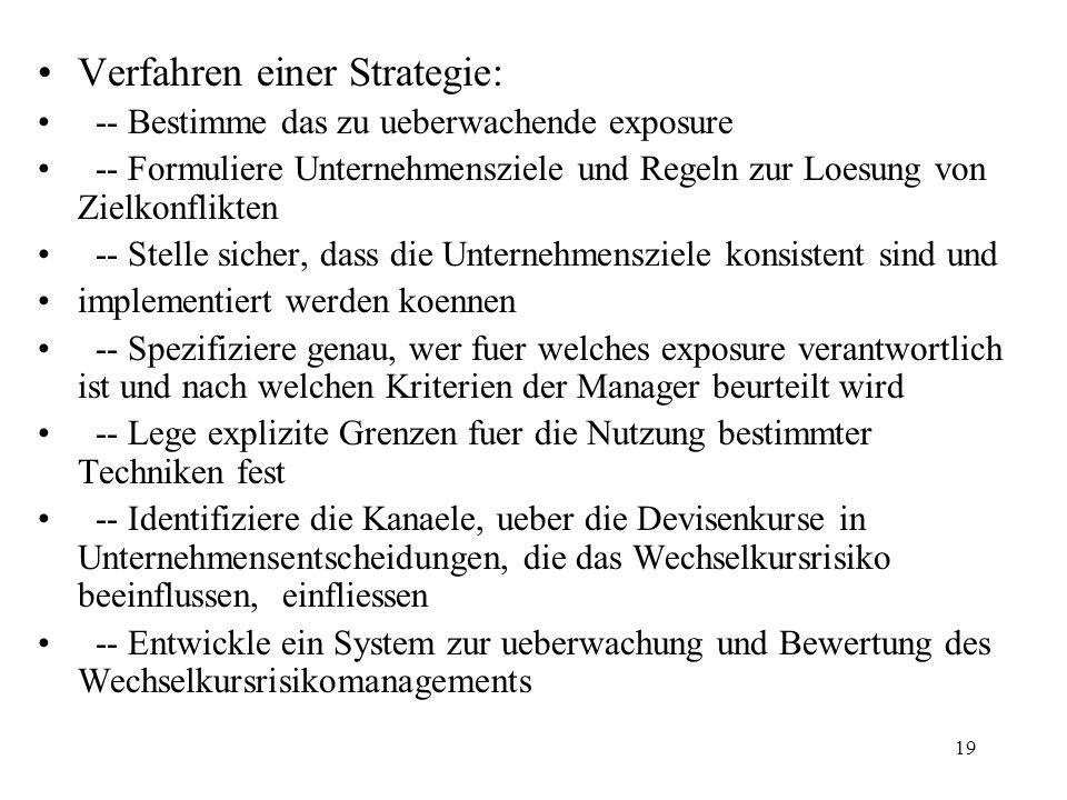 19 Verfahren einer Strategie: -- Bestimme das zu ueberwachende exposure -- Formuliere Unternehmensziele und Regeln zur Loesung von Zielkonflikten -- S